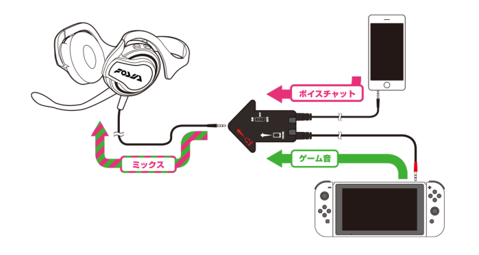 headset-switch-gamb