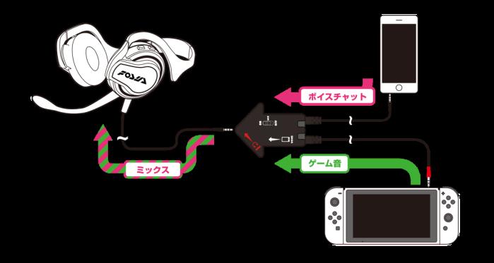 headset-switch-gamb